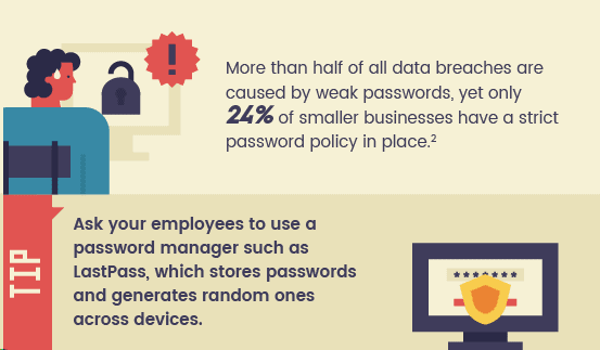 employees using strong passwords